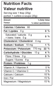 Cooking molasses nutrition profile