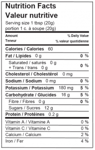 Fancy molasses nutrition profile