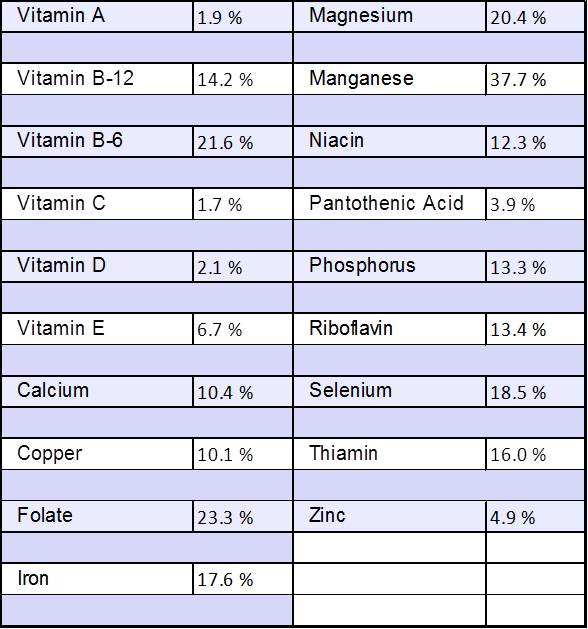 Better bran nutritionals - extra