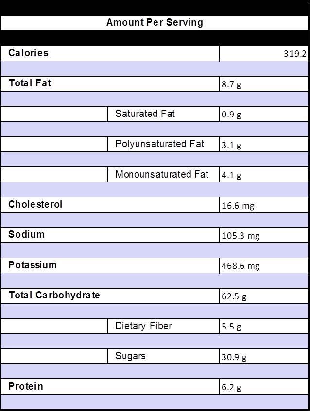 better bran muffin nutritionals